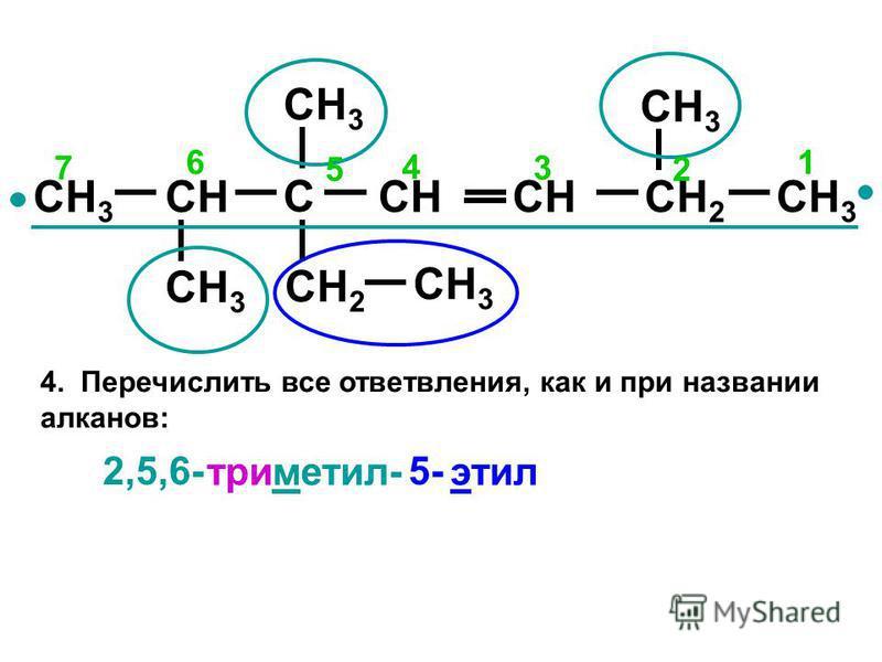 CH 3 CH C CH 3 CH 2 CH 3 CH 2 2 3 1 7 6 5 4 4. Перечислить все ответвлрения, как и при названии алканов: 2,5,6-5- метил-этил три