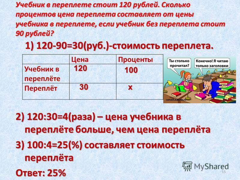 15 Учебник в переплете стоит 120 рублей. Сколько процентов цена переплета составляет от цены учебника в переплете, если учебник без переплета стоит 90 рублей? 2) 120:30=4(раза) – цена учебника в переплёте больше, чем цена переплёта 3) 100:4=25(%) сос