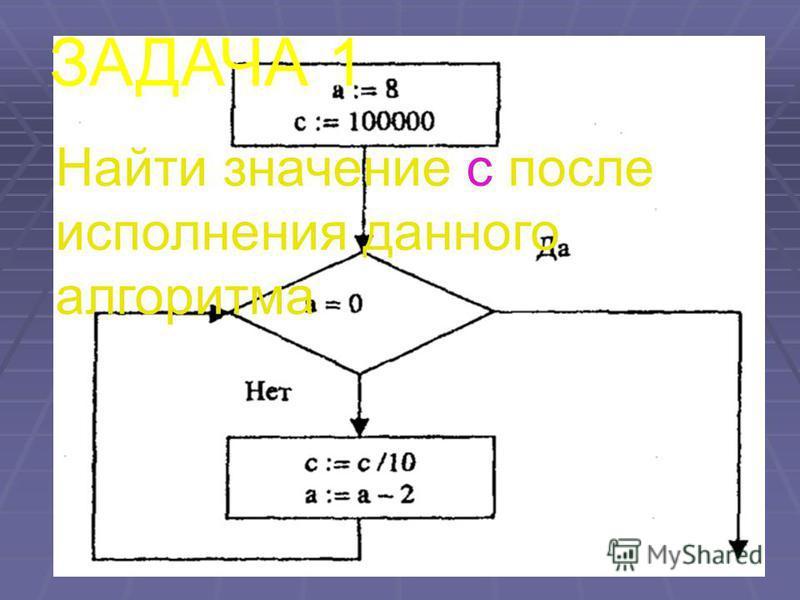 Найти значение с после исполнения данного алгоритма ЗАДАЧА 1