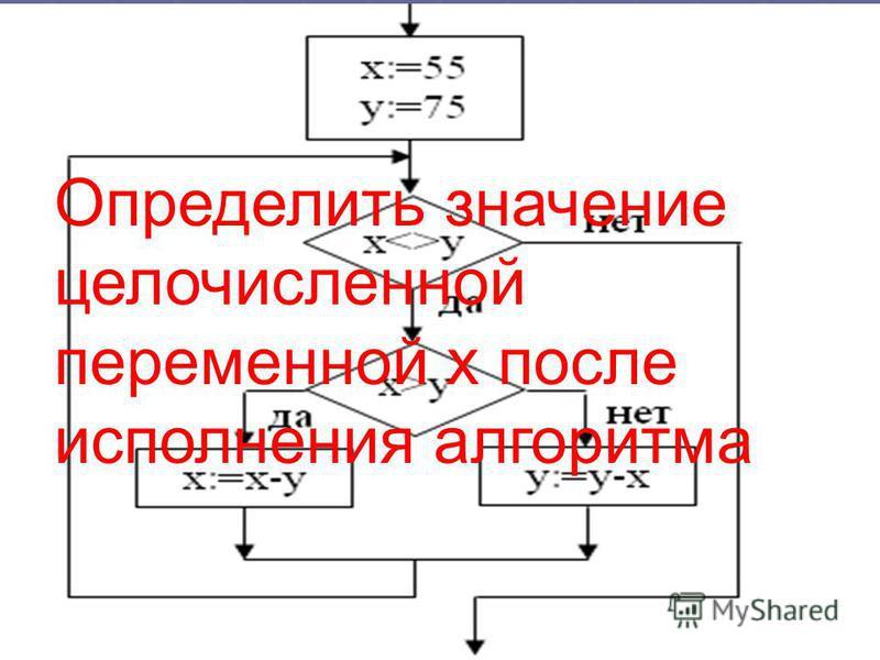 Задача 4 Определить значение целочисленной переменной х после исполнения алгоритма