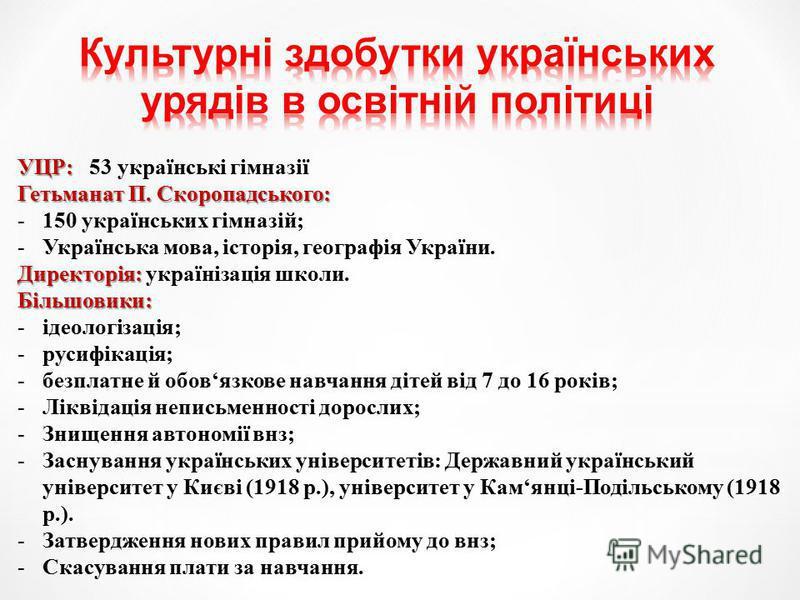 ХХ ст. Тести. Україна на початку ХХ століття