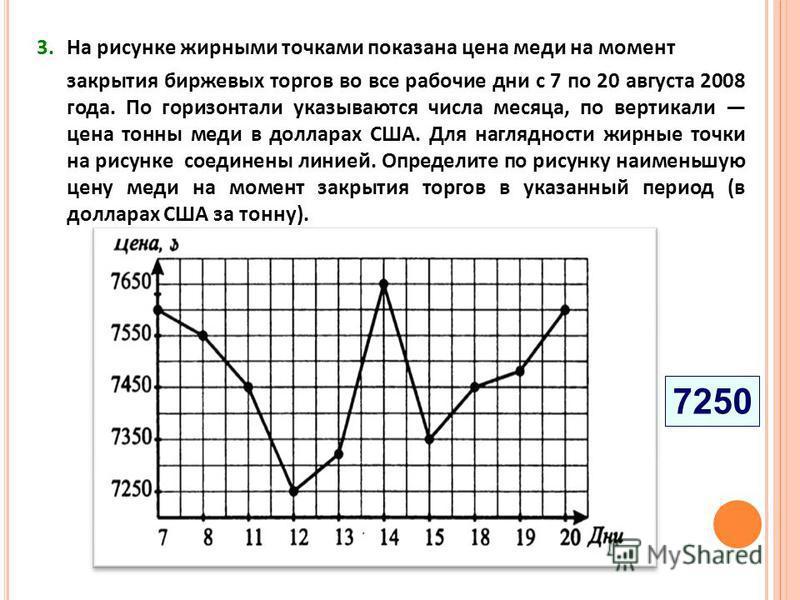 3. На рисунке жирными точками показана цена меди на момент закрытия биржевых торгов во все рабочие дни с 7 по 20 августа 2008 года. По горизонтали указываются числа месяца, по вертикали цена тонны меди в долларах США. Для наглядности жирные точки на