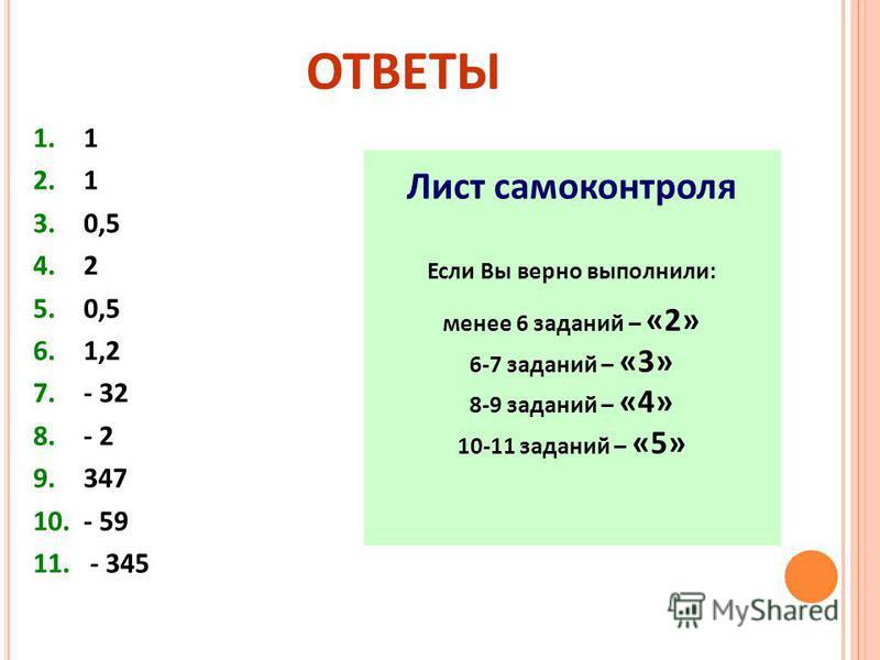ОТВЕТЫ 1. 1 2. 1 3. 0,5 4. 2 5. 0,5 6. 1,2 7. - 32 8. - 2 9. 347 10. - 59 11. - 345 Лист самоконтроля Если Вы верно выполнили: менее 6 заданий – «2» 6-7 заданий – «3» 8-9 заданий – «4» 10-11 заданий – «5»