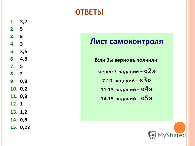 ОТВЕТЫ 1.3,2 2.5 3.5 4.3 5.3,6 6.4,8 7.5 8.2 9.0,8 10.0,2 11.0,8 12.1 13.1,2 14.0,6 15.0,28 Лист самоконтроля Если Вы верно выполнили: менее 7 заданий – «2» 7-10 заданий – «3» 11-13 заданий – «4» 14-15 заданий – «5»