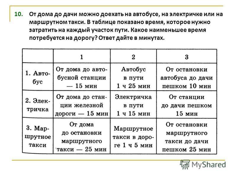 10. От дома до дачи можно доехать на автобусе, на электричке или на маршрутном такси. В таблице показано время, которое нужно затратить на каждый участок пути. Какое наименьшее время потребуется на дорогу? Ответ дайте в минутах.