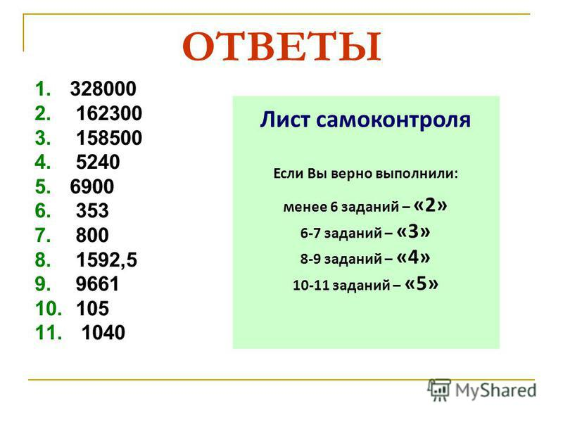 ОТВЕТЫ 1.328000 2. 162300 3. 158500 4. 5240 5.6900 6. 353 7. 800 8. 1592,5 9. 9661 10. 105 11. 1040 Лист самоконтроля Если Вы верно выполнили: менее 6 заданий – «2» 6-7 заданий – «3» 8-9 заданий – «4» 10-11 заданий – «5»