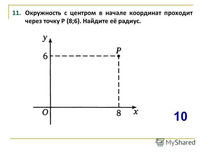 11. Окружность с центром в начале координат проходит через точку Р (8;6). Найдите её радиус. 10