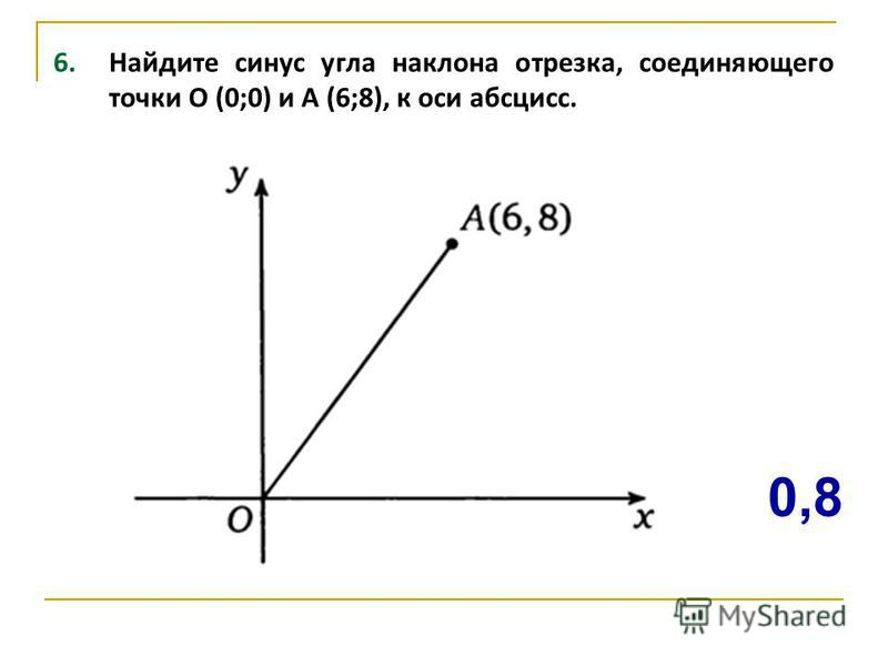 6. Найдите синус угла наклона отрезка, соединяющего точки О (0;0) и А (6;8), к оси абсцисс. 0,8