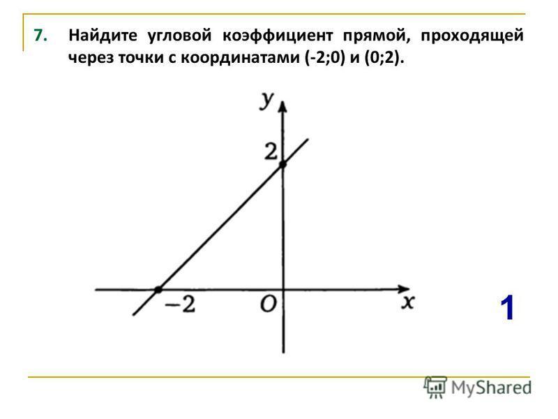 7. Найдите угловой коэффициент прямой, проходящей через точки с координатами (-2;0) и (0;2). 1