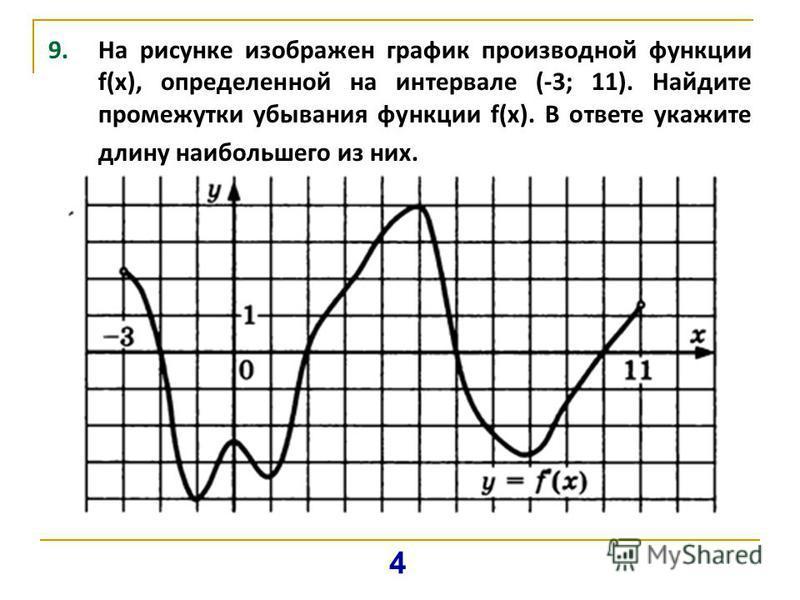 9. На рисунке изображен график производной функции f(x), определенной на интервале (-3; 11). Найдите промежутки убывания функции f(x). В ответе укажите длину наибольшего из них. 4