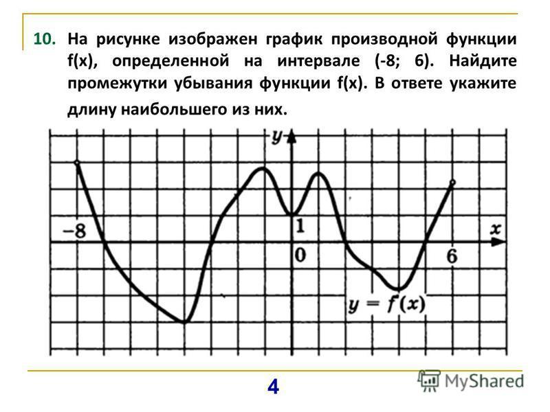 10. На рисунке изображен график производной функции f(x), определенной на интервале (-8; 6). Найдите промежутки убывания функции f(x). В ответе укажите длину наибольшего из них. 4