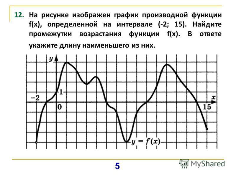 12. На рисунке изображен график производной функции f(x), определенной на интервале (-2; 15). Найдите промежутки возрастания функции f(x). В ответе укажите длину наименьшего из них. 5