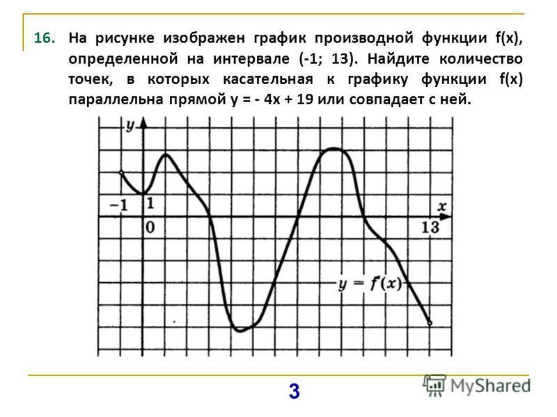 16. На рисунке изображен график производной функции f(x), определенной на интервале (-1; 13). Найдите количество точек, в которых касательная к графику функции f(x) параллельна прямой у = - 4 х + 19 или совпадает с ней. 3