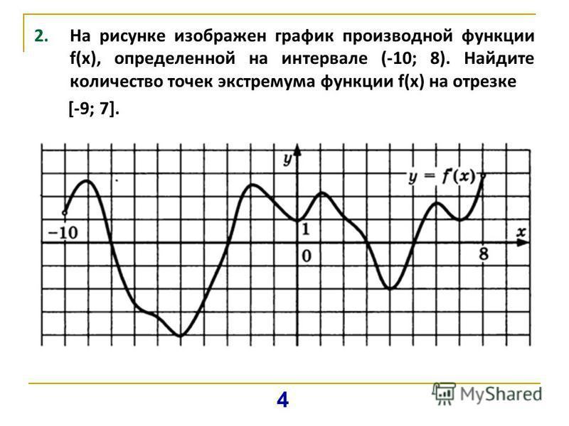 2. На рисунке изображен график производной функции f(x), определенной на интервале (-10; 8). Найдите количество точек экстремума функции f(x) на отрезке [-9; 7]. 4