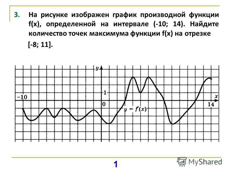3. На рисунке изображен график производной функции f(x), определенной на интервале (-10; 14). Найдите количество точек максимума функции f(x) на отрезке [-8; 11]. 1