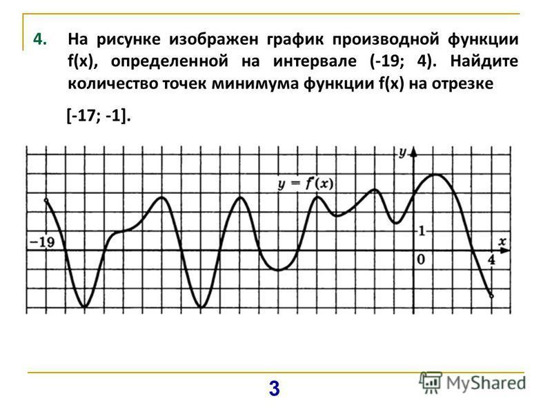 4. На рисунке изображен график производной функции f(x), определенной на интервале (-19; 4). Найдите количество точек минимума функции f(x) на отрезке [-17; -1]. 3