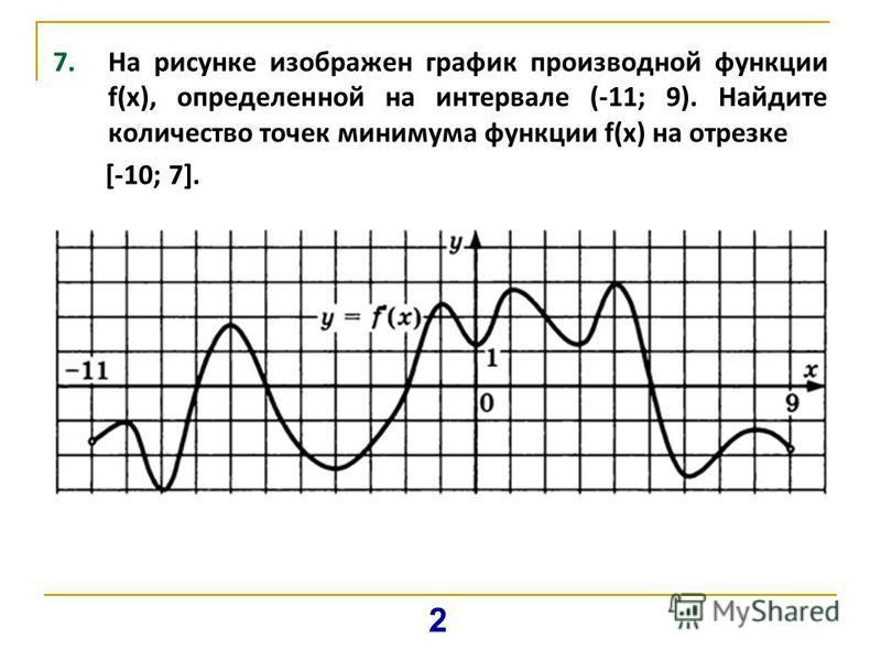 7. На рисунке изображен график производной функции f(x), определенной на интервале (-11; 9). Найдите количество точек минимума функции f(x) на отрезке [-10; 7]. 2