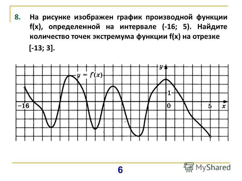 8. На рисунке изображен график производной функции f(x), определенной на интервале (-16; 5). Найдите количество точек экстремума функции f(x) на отрезке [-13; 3]. 6