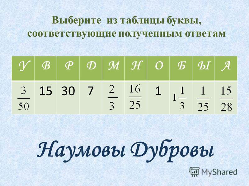 Выберите из таблицы буквы, соответствующие полученным ответам УВРДМНОБЫА 153071 Наумовы Дубровы
