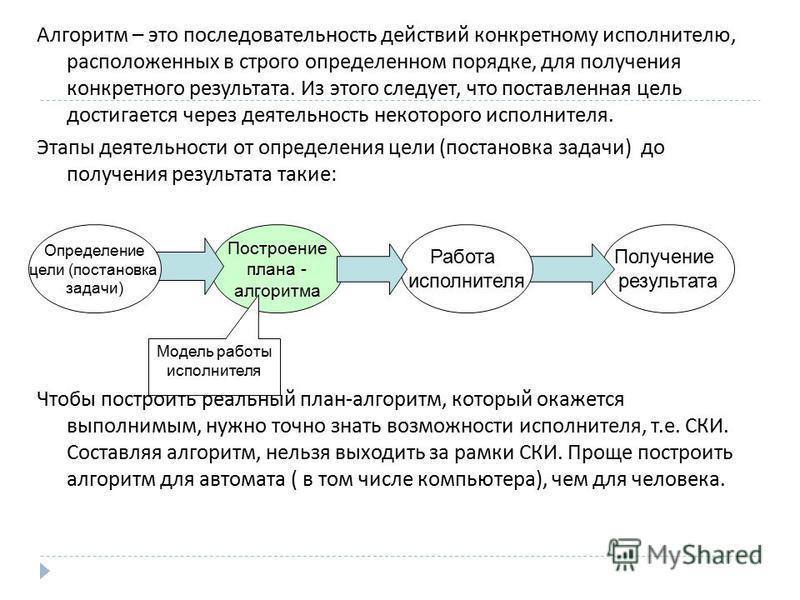 Алгоритм – это последовательность действий конкретному исполнителю, расположенных в строго определенном порядке, для получения конкретного результата. Из этого следует, что поставленная цель достигается через деятельность некоторого исполнителя. Этап
