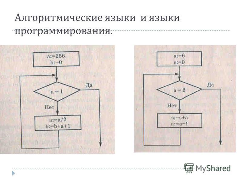 Алгоритмические языки и языки программирования.