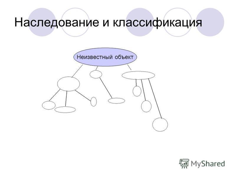 Наследование и классификация Неизвестный объект