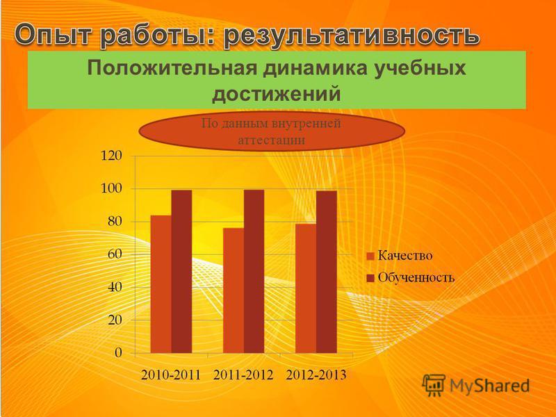 Положительная динамика учебных достижений По данным внутренней аттестации