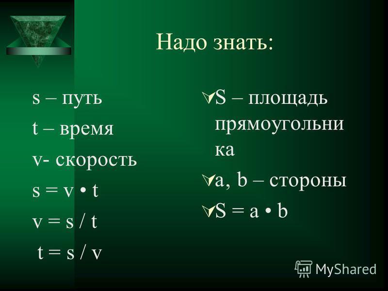 Надо знать: s – путь t – время v- скорость s = v t v = s / t t = s / v S – площадь прямоугольника a b – стороны S = a b