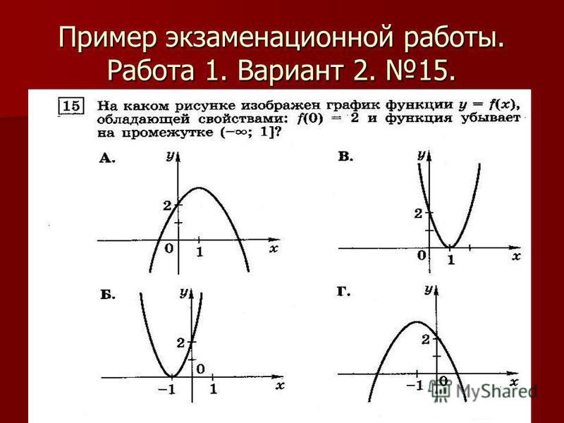 Пример экзаменационной работы. Работа 1. Вариант 2. 15.
