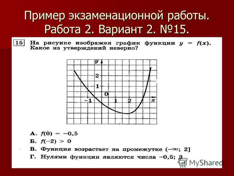 Пример экзаменационной работы. Работа 2. Вариант 2. 15.