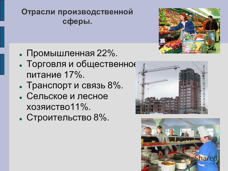 Отрасли производственной сферы. Промышленная 22%. Торговля и общественное питание 17%. Транспорт и связь 8%. Сельское и лесное хозяйство 11%. Строительство 8%.