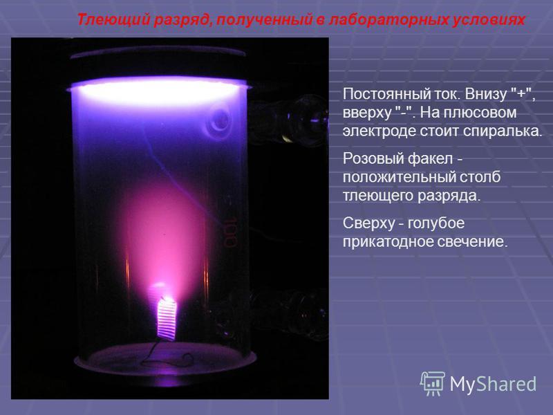 Тлеющий разряд, полученный в лабораторных условиях Постоянный ток. Внизу +, вверху -. На плюсовом электроде стоит спиралька. Розовый факел - положительный столб тлеющего разряда. Сверху - голубое прикатодное свечение.