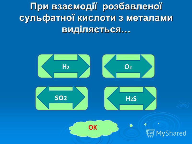 Ступінь окиснення Сульфуру в сульфатній кислоті Не вірно вірноНе вірно +2 +4 +6-2