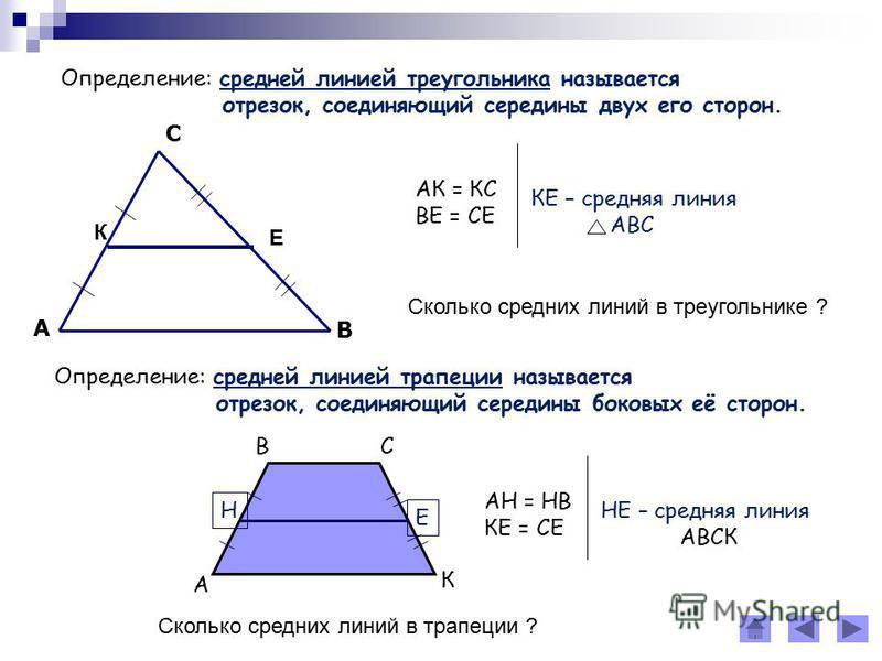 Определение: средней линией треугольника называется отрезок, соединяющий середины двух его сторон. АК = КС ВЕ = СЕ КЕ – средняя линия АВС Определение: средней линией трапеции называется отрезок, соединяющий середины боковых её сторон. А ВС К Н Е АН =