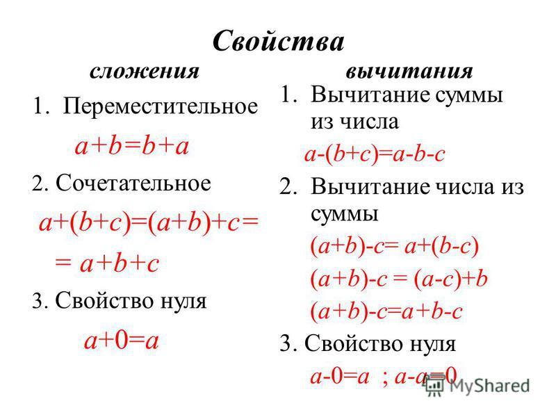 Свойства сложения 1. Переместительное a+b=b+a 2. Сочетательное a+(b+c)=(a+b)+c= = a+b+c 3. Свойство нуля a+0=a вычитания 1. Вычитание суммы из числа a-(b+c)=a-b-c 2. Вычитание числа из суммы (a+b)-c= a+(b-c) (a+b)-c = (a-c)+b (a+b)-c=a+b-c 3. Свойств