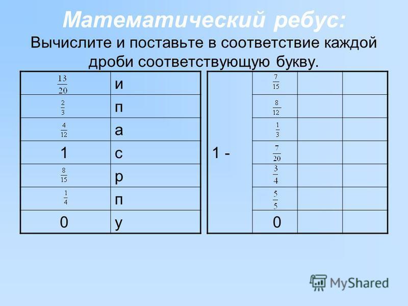 Математический ребус: Вычислите и поставьте в соответствие каждой дроби соответствующую букву. и п а 1 с р п 0 у 1 - 0
