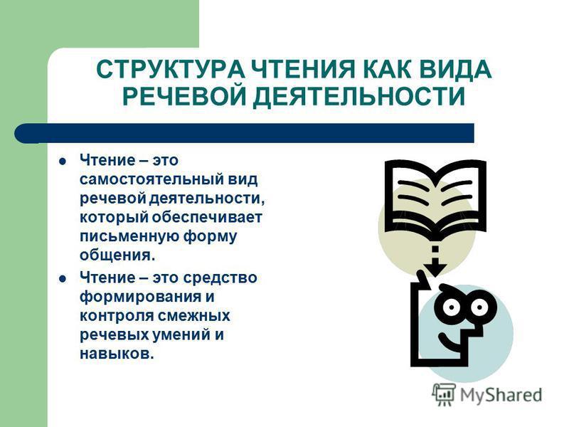 СТРУКТУРА ЧТЕНИЯ КАК ВИДА РЕЧЕВОЙ ДЕЯТЕЛЬНОСТИ Чтение – это самостоятельный вид речевой деятельности, который обеспечивает письменную форму общения. Чтение – это средство формирования и контроля смежных речевых умений и навыков.