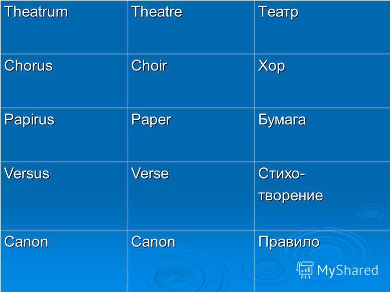 TheatrumTheatre Tеатр ChorusChoir Xор PapirusPaper Бумага VersusVerse Стихо-творение CanonCanon Правило