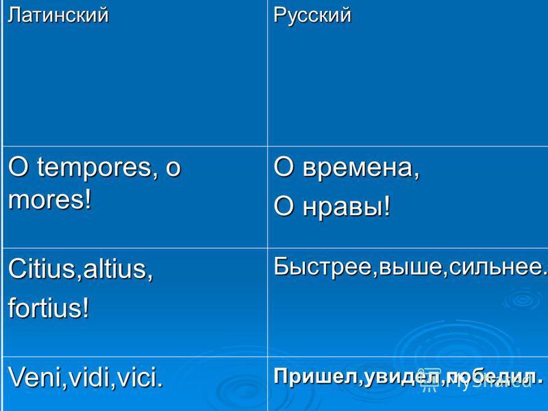 Латинский Русский O tempores, o mores! О времена, О нравы! Citius,altius,fortius!Быстрее,выше,сильнее. Veni,vidi,vici. Пришел,увидел,победил.