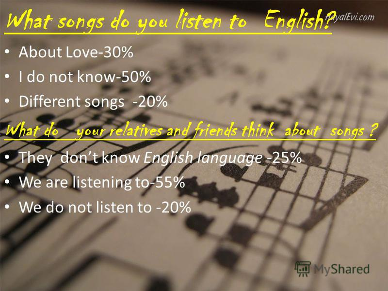 What songs do you listen to English? About Love-30% I do not know-50% Different songs -20% What do your relatives and friends think about songs ? They dont know English language -25% We are listening to-55% We do not listen to -20%