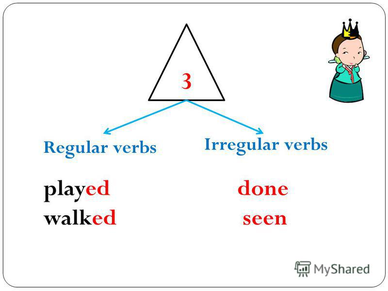 3 Regular verbs Irregular verbs played walked done seen