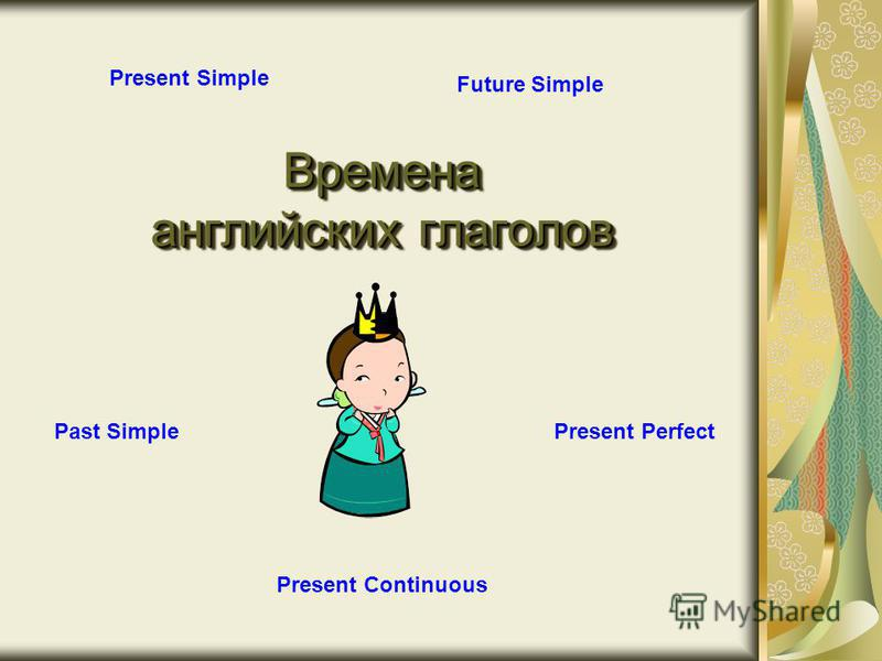 Времена английских глаголов Present Simple Future Simple Past Simple Present Continuous Present Perfect