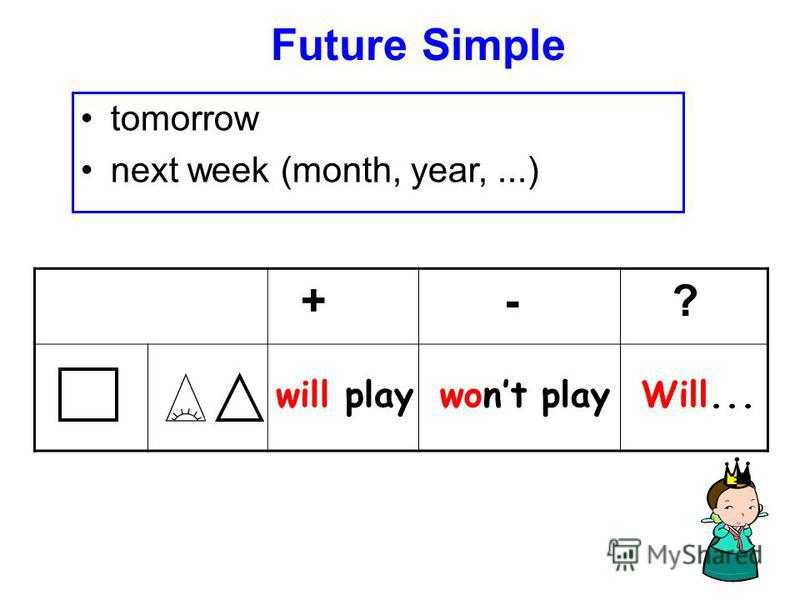 Future Simple + - ? will playwont playWill... tomorrow next week (month, year,...)