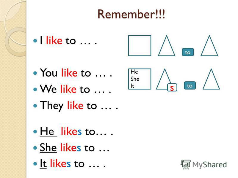 to s He She It Remember!!! Remember!!! I like to …. You like to …. We like to …. They like to …. to He likes to…. She likes to … It likes to ….