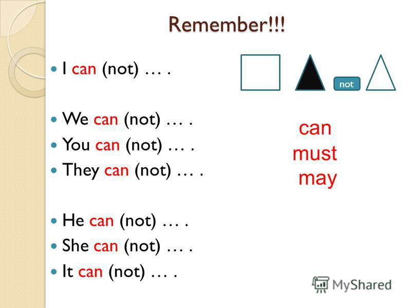 Remember!!! Remember!!! I can (not) …. We can (not) …. You can (not) …. They can (not) …. He can (not) …. She can (not) …. It can (not) …. can must may