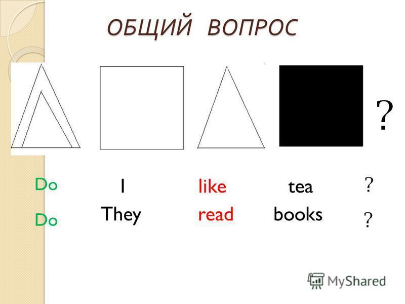 ОБЩИЙ ВОПРОС ОБЩИЙ ВОПРОС I like tea They read books Do