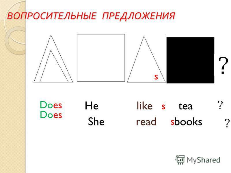 ВОПРОСИТЕЛЬНЫЕ ПРЕДЛОЖЕНИЯ ВОПРОСИТЕЛЬНЫЕ ПРЕДЛОЖЕНИЯ He like tea She read books Does s s s