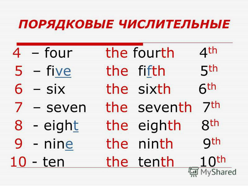 ПОРЯДКОВЫЕ ЧИСЛИТЕЛЬНЫЕ 4 – four 5 – five 6 – six 7 – seven 8 - eight 9 - nine 10 - ten the fourth 4 th the fifth 5 th the sixth 6 th the seventh 7 th the eighth 8 th the ninth 9 th the tenth 10 th