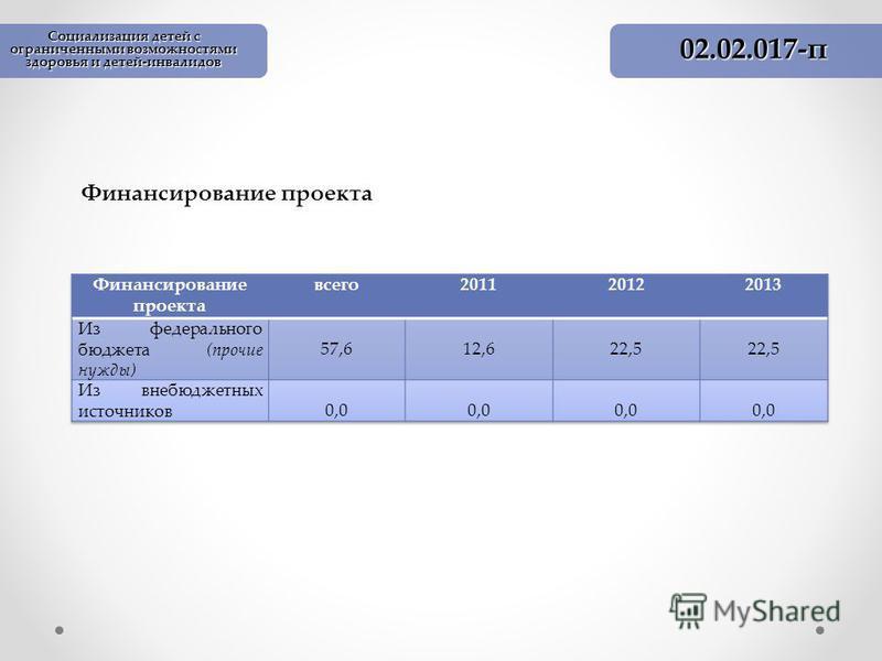 02.02.017-п Финансирование проекта