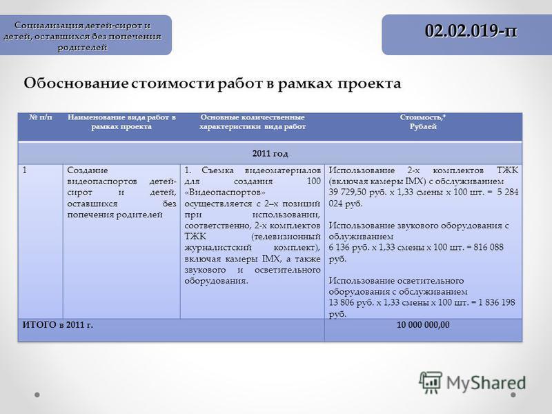 Обоснование стоимости работ в рамках проекта 02.02.019-п Социализация детей-сирот и детей, оставшихся без попечения родителей